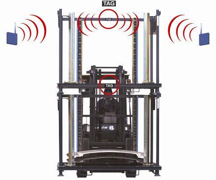 Contenedores inteligentes con sistemas de auto identificación RFID